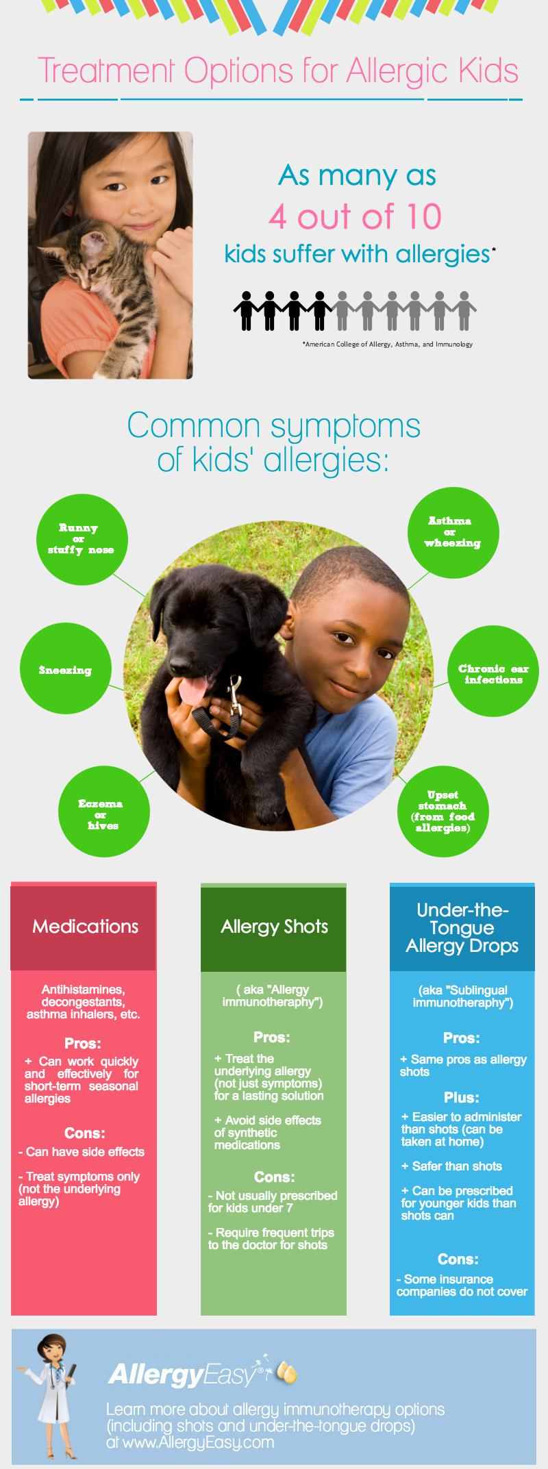 Child Allergy - Treat or Cure 74